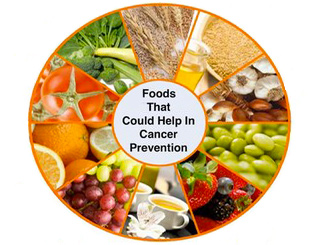 How nutrition can prevent cancer